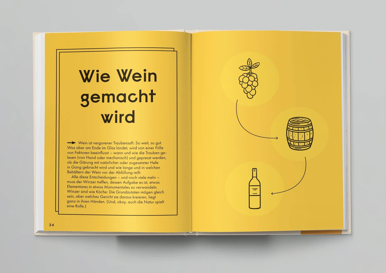 Prestel-Einfach-Wein-IN01